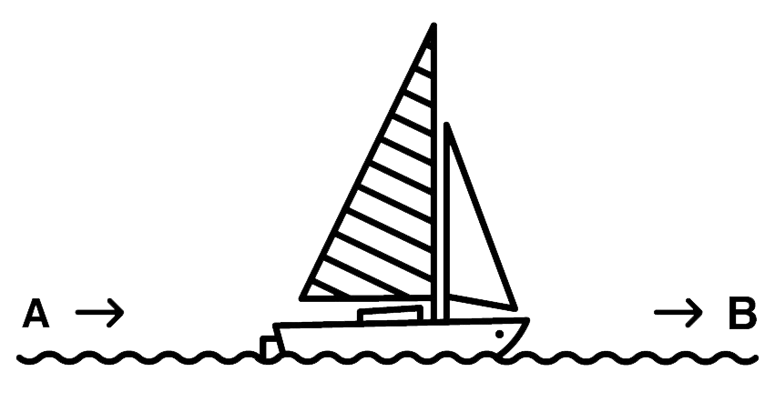 Yacht Delivery
